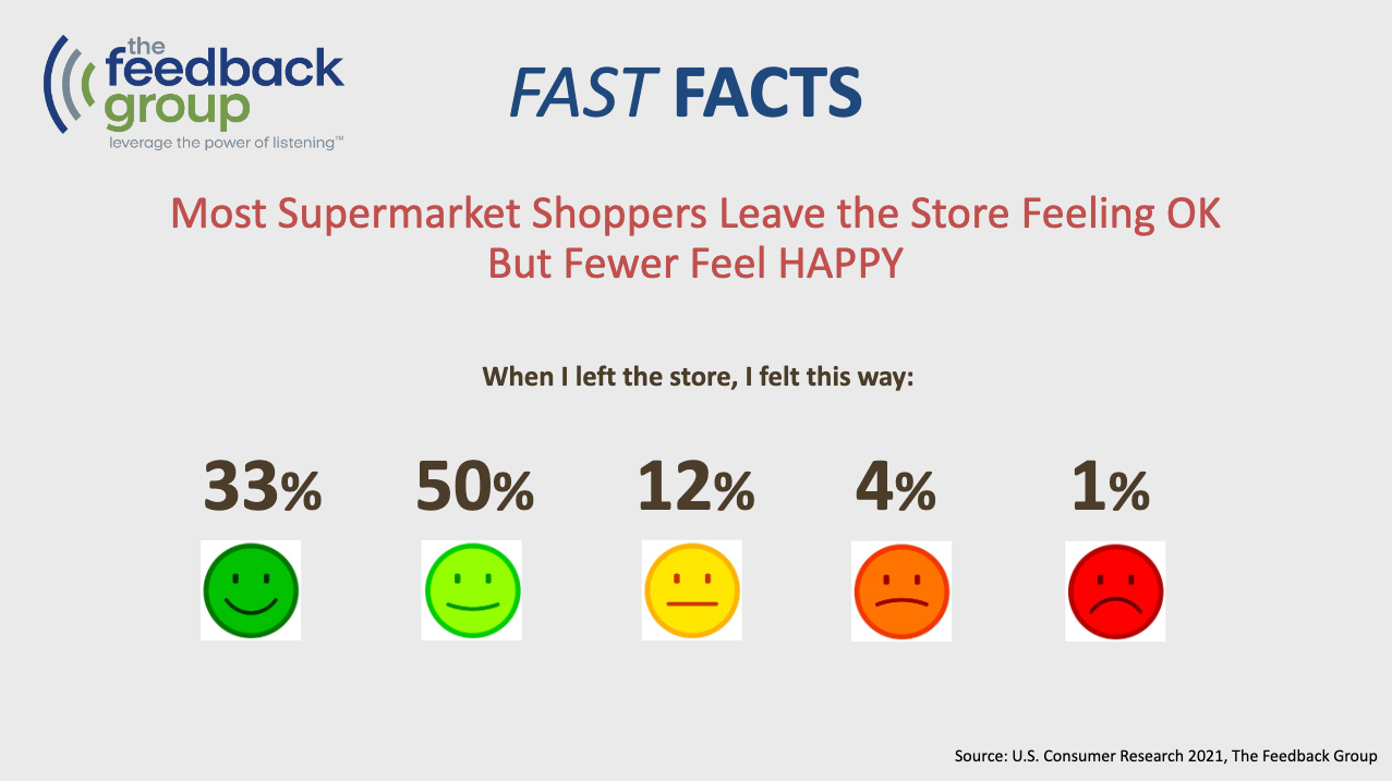 Feedback Group Fast Facts